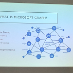 Martin on Microsoft Graph
